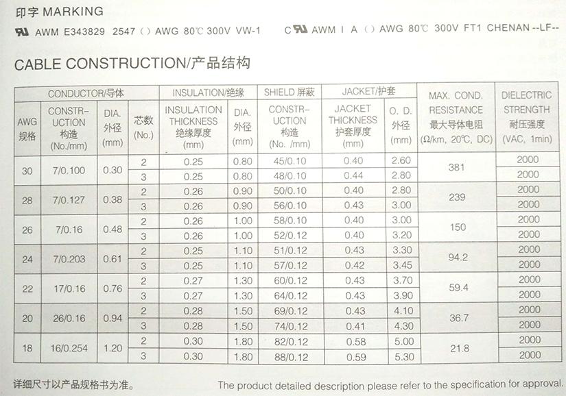 UL2547多芯屏蔽电线规格型号参数表-无锡辰安