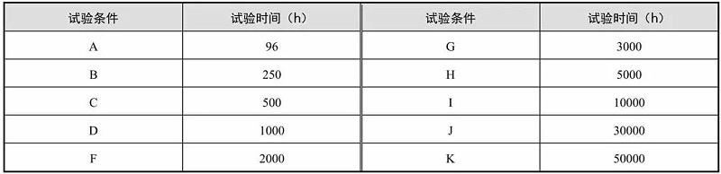 表2 高温寿命试验时间
