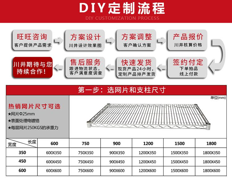 4.DIY配件表1