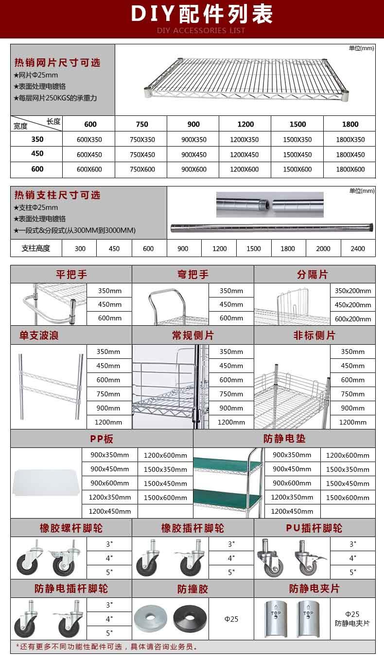 3.DIY配件表(1)