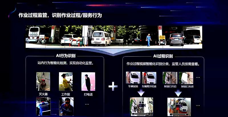 加油站远程视频监控系统应用