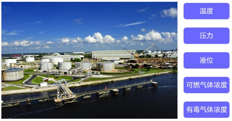 港口危化品动态管控解决方案