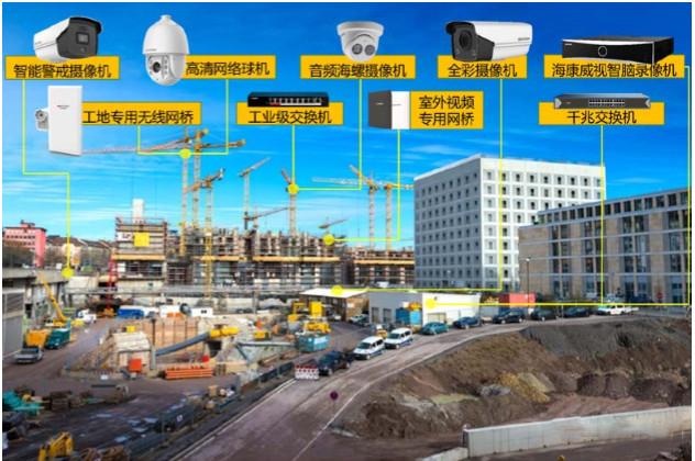 工地无线监控系统
