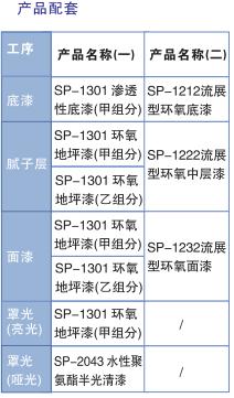 环氧地坪指标