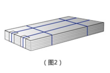 无锡中兴溢德包装方式图2