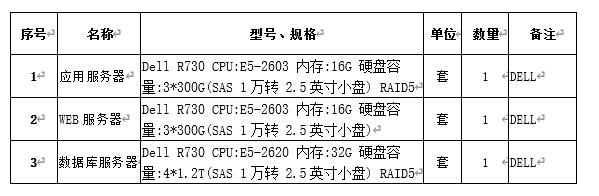 7 服务器配置