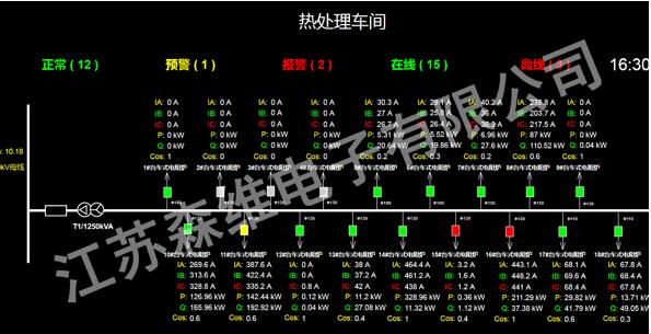 能效监测系统图2