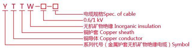 YTTW柔性矿物绝缘电缆结构图