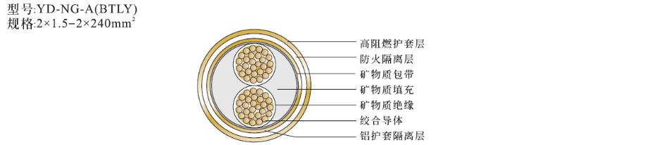 2芯矿物绝缘电缆NG-A(BTLY)结构图