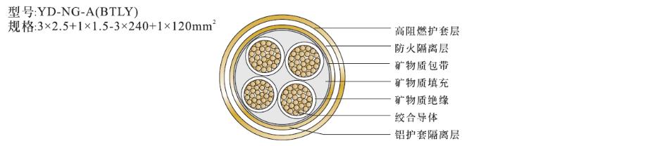 3+1芯矿物绝缘电缆NG-A(BTLY)结构图