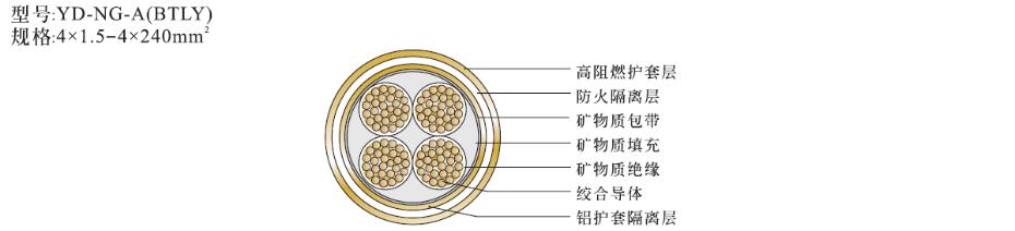 4等芯矿物绝缘电缆NG-A(BTLY)结构图
