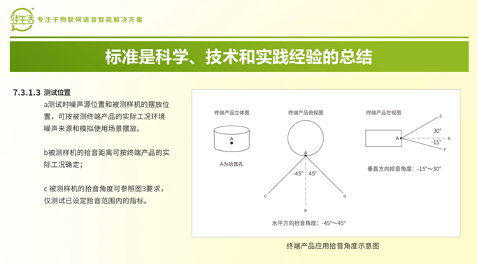 宣贯离线语音模块标准,推动语音技术行业应用10