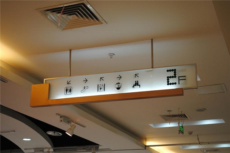 商场导视标识设计