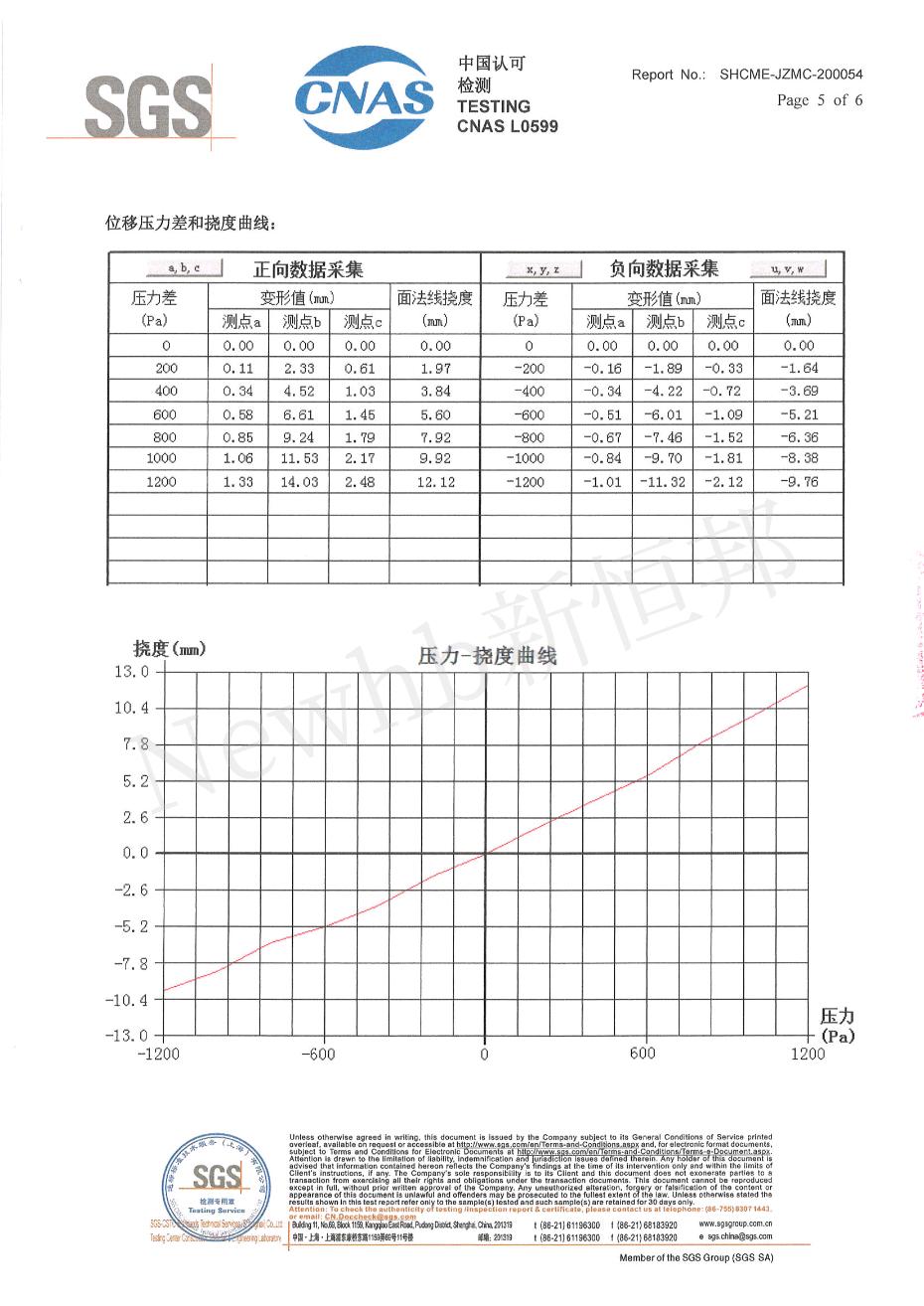 防风测试报告14