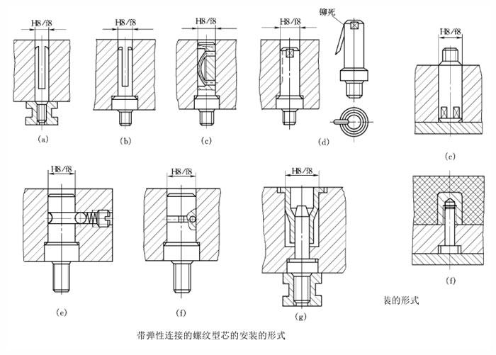 注塑加工螺纹型芯安装图