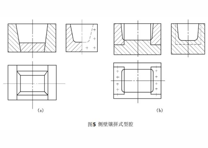 模具设计侧壁镶拼式型腔图