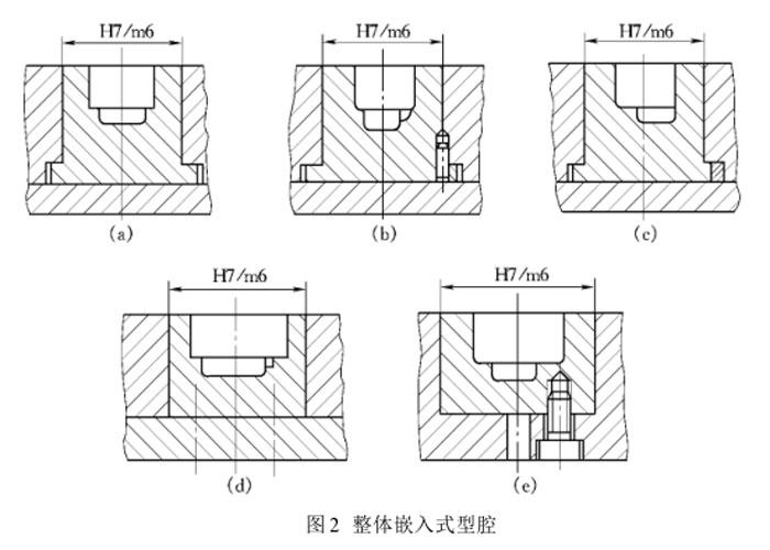 模具设计整体嵌入式型腔图