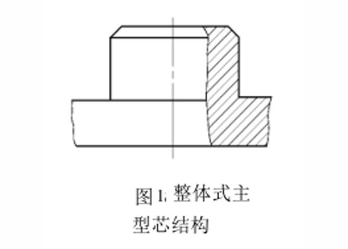 注塑件整体式结构图
