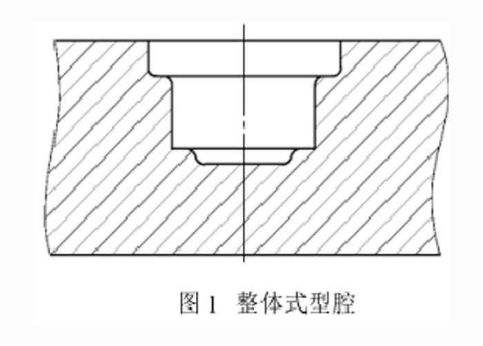 模具设计整体式型腔结构图