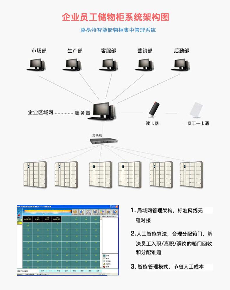 刷卡储物柜联网系统