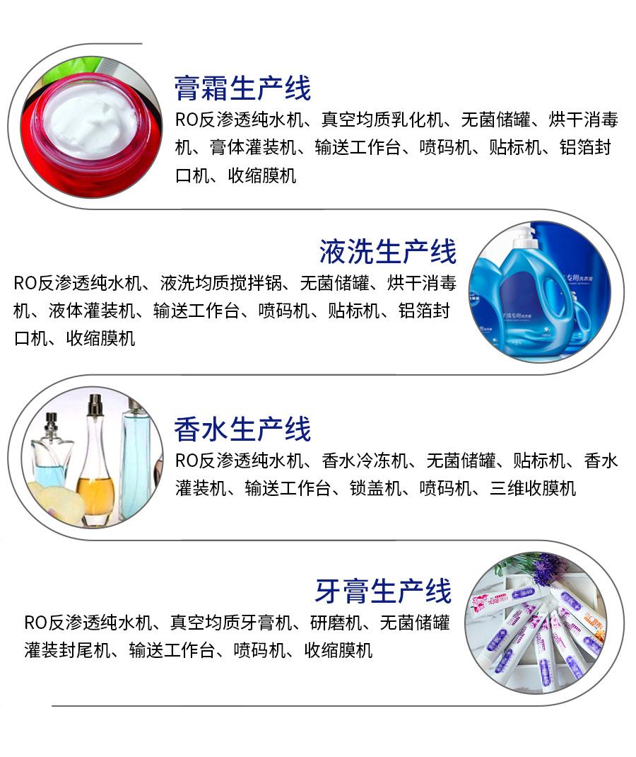 膏霜生產線_01